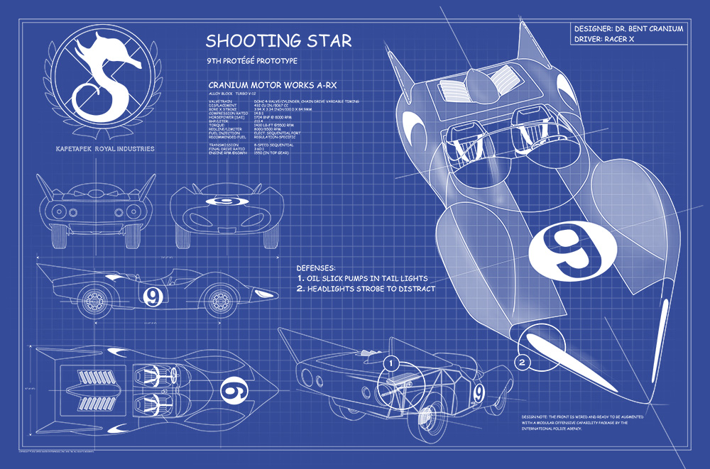 Speed racer shootingstar blueprint kohse online store speed racer shootingstar blueprint malvernweather Gallery
