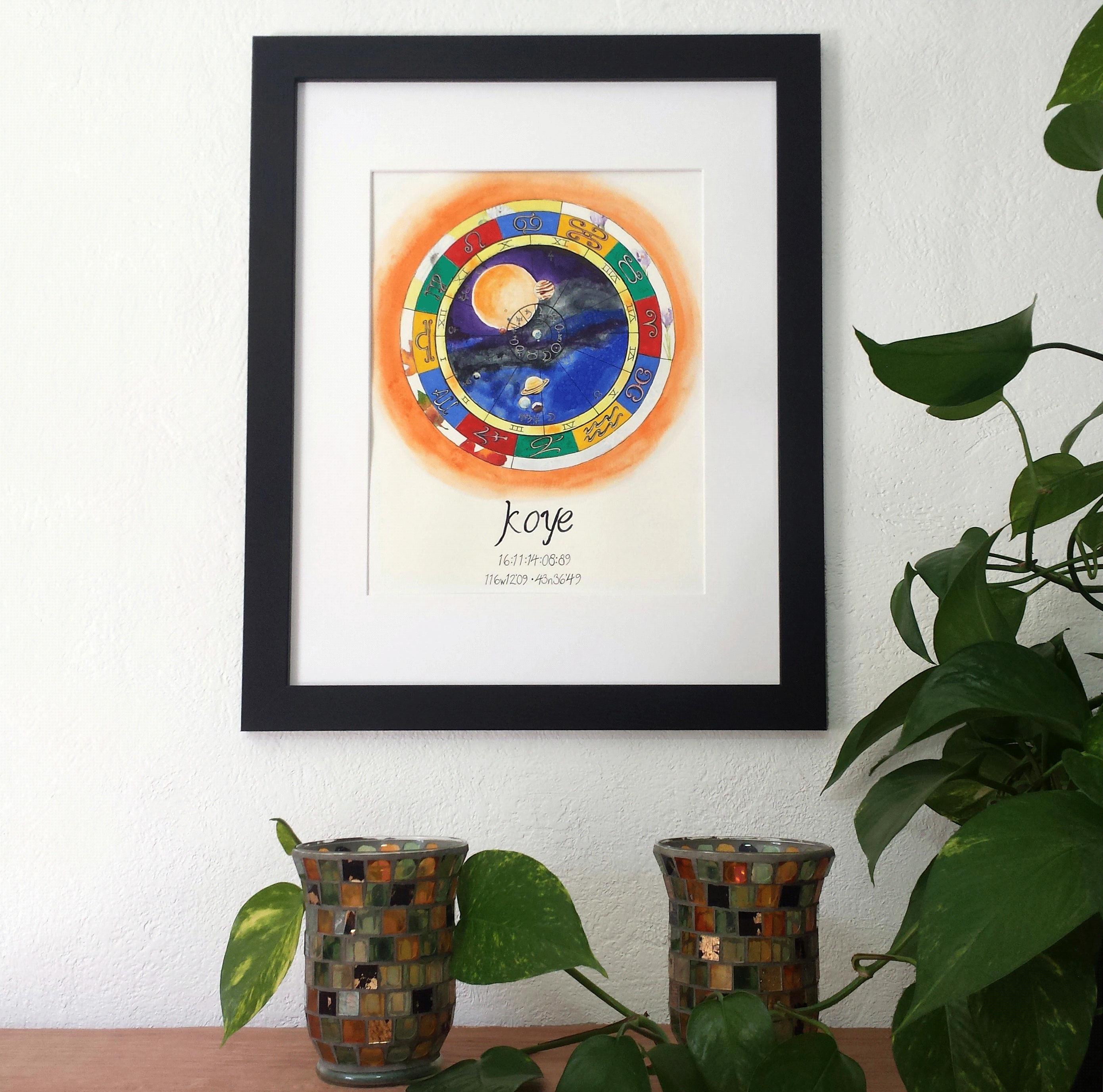 Leo Natal Chart Gift Set Custom Astrology Gift Natal Chart Art