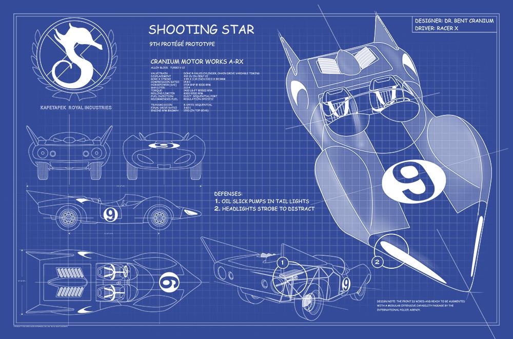 Well known Speed Racer: Shootingstar Blueprint · Kohse.com · Online Store  VE54