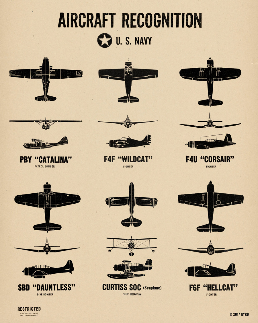 us air force pacific theater of war wwii spotting chart poster