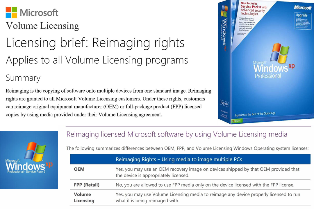 microsoft reimage rights
